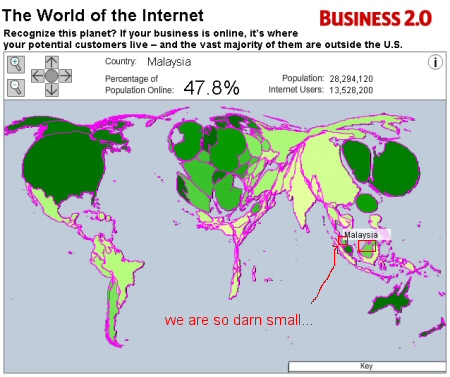 World Internet Population - A brief statistic